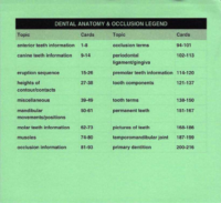 2017-2018 Dental Anatomy And Occlusion (1)