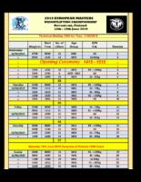2019 European Masters Competıtıon Schedule