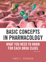 Basic Concepts İn Pharmacology What You Need To Know For Each Drug Class