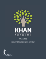 Khan Academy Behavioral Sciences Review 300 Page Notes 5 1 17 Pdf