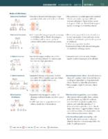 Biochemistry Genetics