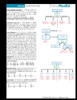 Cardiology Acls Rhythms